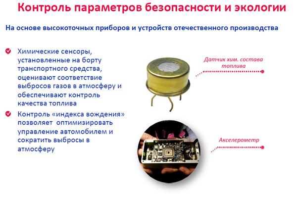 Контроль параметров безопасности и экологии